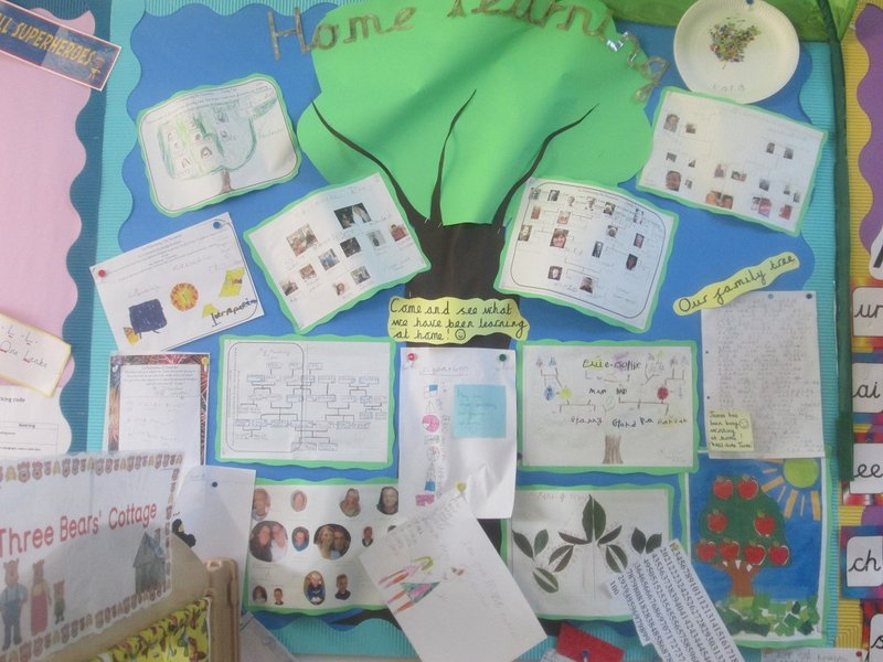 Yr1 Home Learning